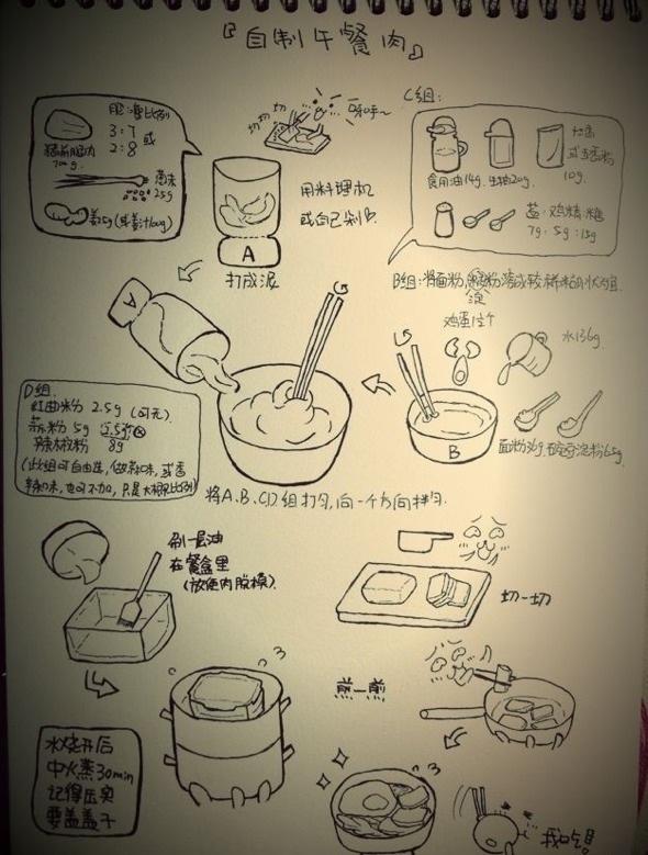微博上的超可爱手绘食谱